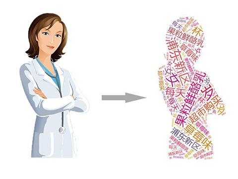 干货 :基于用户画像的聚类分析