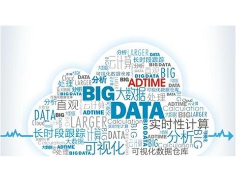 大数据时代,你应该具备的大数据思维