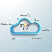 企业战略规划